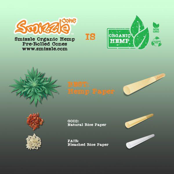 Smizzle Cone - Organic Hemp